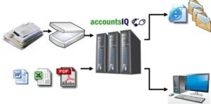 You already create paperless documents and the rest can be scanned into a server